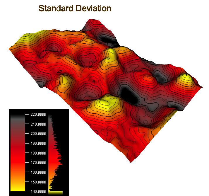 Output Number 1: Standard Deviation